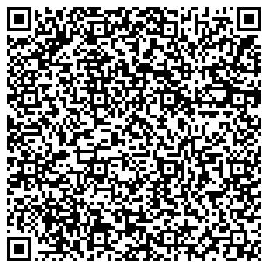 QR-код с контактной информацией организации «Термо Дом» или «Теплый дом»