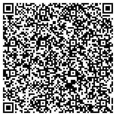 QR-код с контактной информацией организации ГОРОДСКОЕ КОНТРОЛЬНО-РЕВИЗИОННОЕ УПРАВЛЕНИЕ МФ РФ