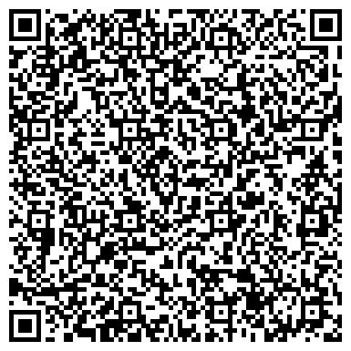 QR-код с контактной информацией организации Globus Invest Group (Глобус Инвест Групп), ТОО
