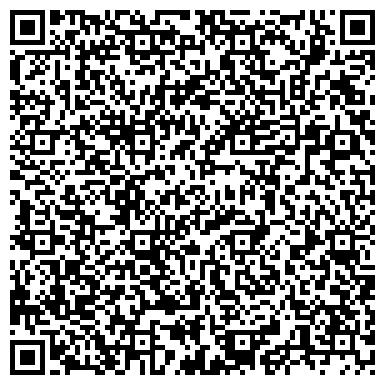 QR-код с контактной информацией организации Polar Sip Kazahstan, Компания