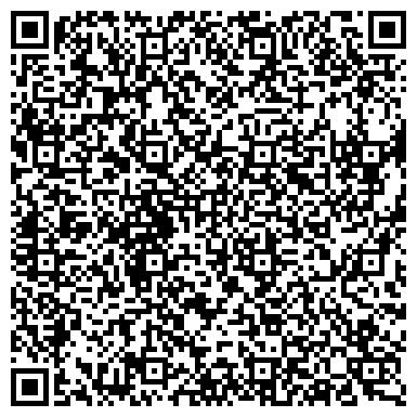 QR-код с контактной информацией организации Творческая мастерская Втулкина А. А., АУП