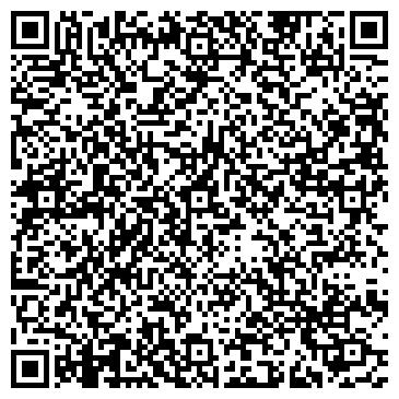 QR-код с контактной информацией организации ЧП Еременко — «Империя окон»