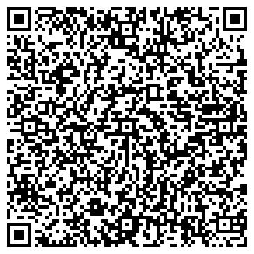 QR-код с контактной информацией организации ИП Отделочные работы