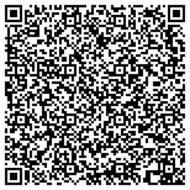 """QR-код с контактной информацией организации ИП """"Сысоев"""" дилер компании FERICO"""