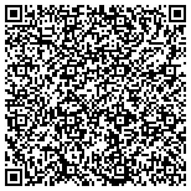 """QR-код с контактной информацией организации Племенной питомник Бернских зенненхундов """"ФИДЖИ"""""""