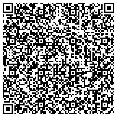 """QR-код с контактной информацией организации Субъект предпринимательской деятельности Интернет магазин """"MATRESHKA.UA"""""""