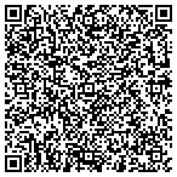 QR-код с контактной информацией организации Субъект предпринимательской деятельности SPD Lupachevsky IV