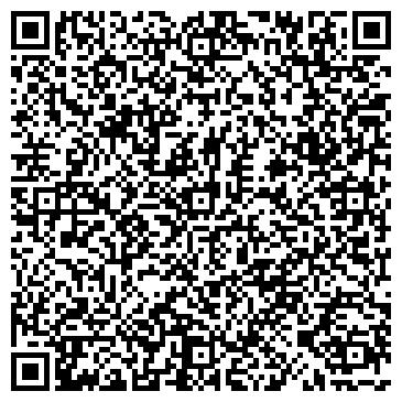 QR-код с контактной информацией организации Металл-Изделия, ЧП Куличенко