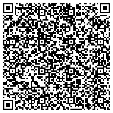 QR-код с контактной информацией организации интернет-магазин ПЕЧКИ-БАНЬКИ