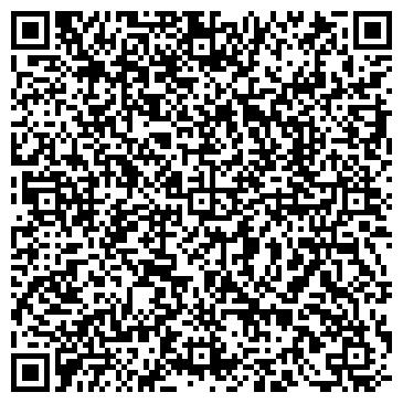 QR-код с контактной информацией организации Нова оселя