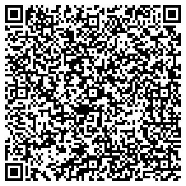 QR-код с контактной информацией организации ЧП «Нефтеспецсервис плюс»