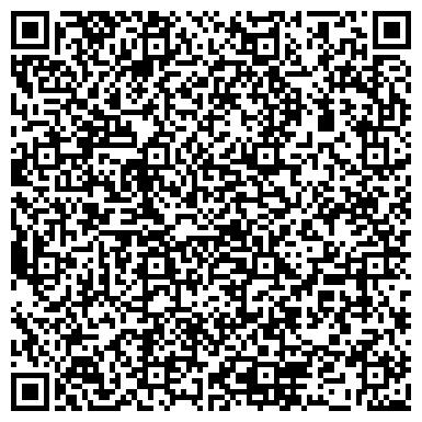 QR-код с контактной информацией организации Корпорация ТОВ «КРУГ-ТЕРМ» Кировоград