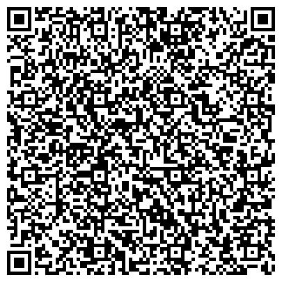 QR-код с контактной информацией организации Проект-Инженерия, (ТМ FaberDecor) ООО