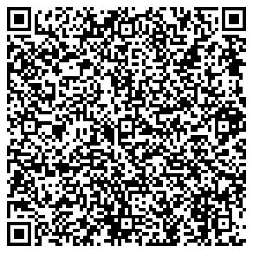 QR-код с контактной информацией организации Макеев М.В., ЧП
