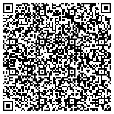 QR-код с контактной информацией организации Климат Днепр, ООО