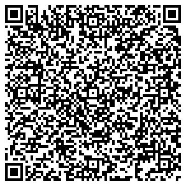 QR-код с контактной информацией организации ГЕЛЕНДЖИКСКИЙ ХЛЕБОКОМБИНАТ, ОАО