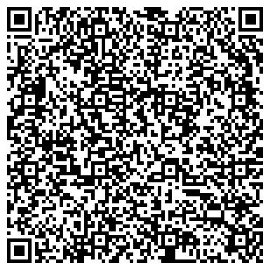QR-код с контактной информацией организации Субъект предпринимательской деятельности «Арт-вікна»