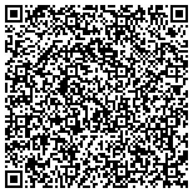 QR-код с контактной информацией организации Субъект предпринимательской деятельности Планета Пола - теплые полы