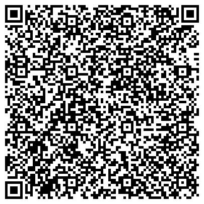 QR-код с контактной информацией организации Технологии здоровой жизни, Компания