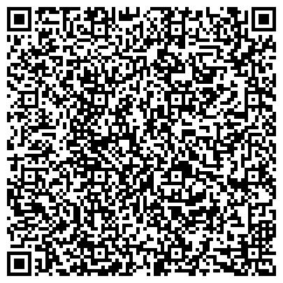 QR-код с контактной информацией организации Современные спецтехнологии, ООО (Тепловер, ТМ)
