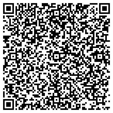 QR-код с контактной информацией организации Кровли Рууки, ООО (Кровли Ruukki)