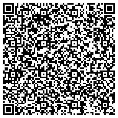 QR-код с контактной информацией организации Собственные окна, ЧП