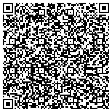 QR-код с контактной информацией организации Термоифбуд, ООО