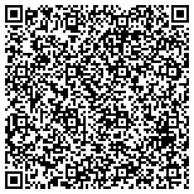QR-код с контактной информацией организации Интернет магазин кондиционеров «Ньютех»
