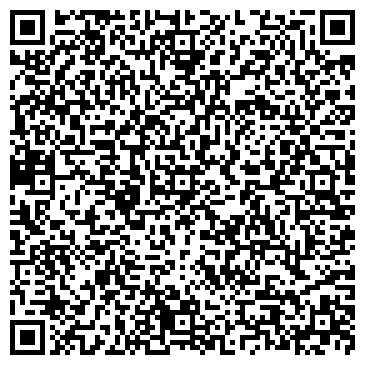 QR-код с контактной информацией организации ГЕЛЕНДЖИКСКИЙ ИСТОРИКО-КРАЕВЕДЧЕСКИЙ МУЗЕЙ