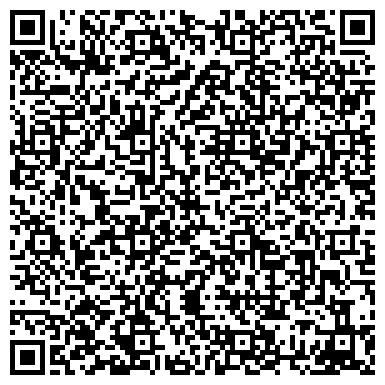 QR-код с контактной информацией организации Частное предприятие Международное Рекламное Интернет Агентство Набис инфо