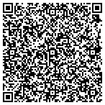QR-код с контактной информацией организации Зеленый дом, ЧП