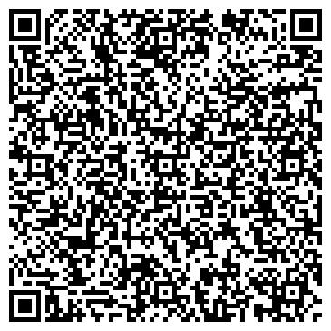 QR-код с контактной информацией организации Нефтяная компания Красноленинск нефтегаз,ООО