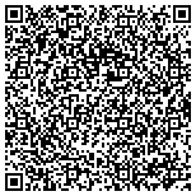 QR-код с контактной информацией организации ЦЕНТРАЛЬНАЯ ГОРОДСКАЯ БИБЛИОТЕКА ИМ. Н. Г. КОРОЛЕНКО