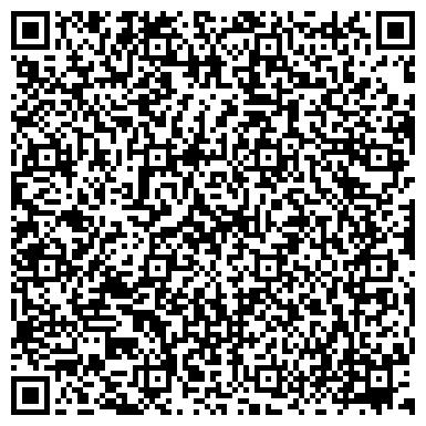 QR-код с контактной информацией организации Строительная компания Будова, КП