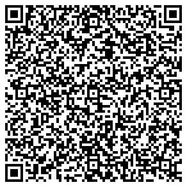 QR-код с контактной информацией организации НикоС РСК, ООО