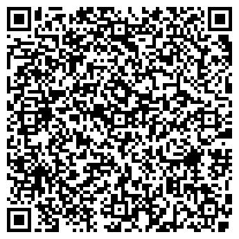 QR-код с контактной информацией организации АЭРОПОРТ ГЕЛЕНДЖИКА