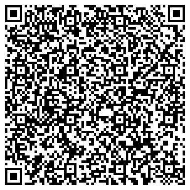 QR-код с контактной информацией организации АЕ Групп (AE-GROUP), ООО