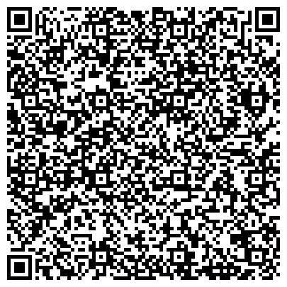QR-код с контактной информацией организации Ландшафт-дизайн,ЧП ( Гончарук Вадим Валентинович, ЧП)