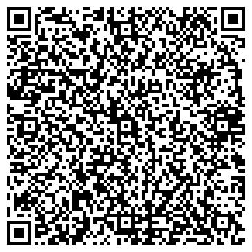 QR-код с контактной информацией организации ТД Гаранта, ООО
