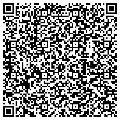 QR-код с контактной информацией организации Малая русь, строительная компания