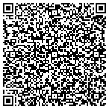 QR-код с контактной информацией организации ЕвроТрубПолимер