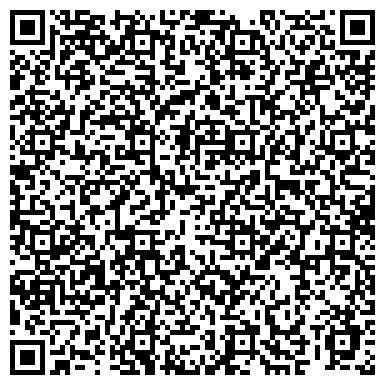 QR-код с контактной информацией организации Перегородки Казахстан (Partitions Kazakhsta), TOO