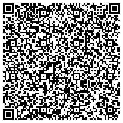 QR-код с контактной информацией организации Astana Invest Gropp (Астана Инвест Групп), ТОО