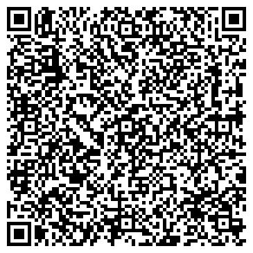 QR-код с контактной информацией организации Tonitrua et fulgur