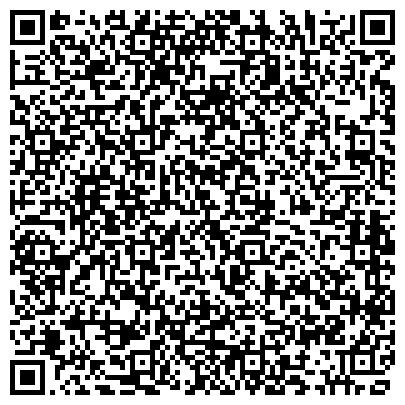 QR-код с контактной информацией организации Ризак Роман (физическое лицо-предприниматель)