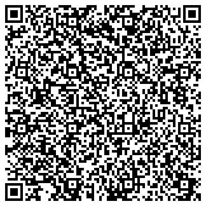 QR-код с контактной информацией организации Центр гигиены и эпидемиологии в Краснодарском крае