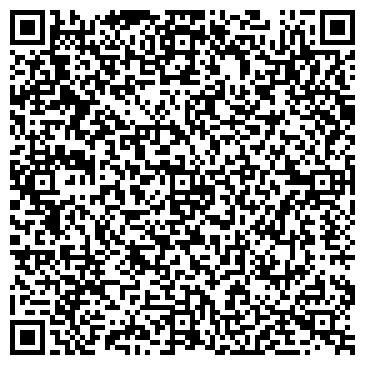 QR-код с контактной информацией организации Субъект предпринимательской деятельности Новое видеонаблюдение