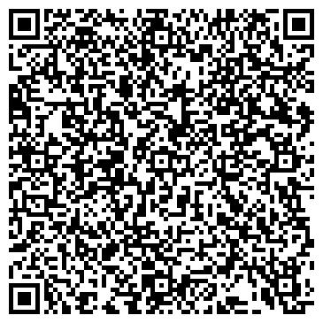 QR-код с контактной информацией организации НОВОТИТАРОВСКИЙ СЫРОЗАВОД,, ООО