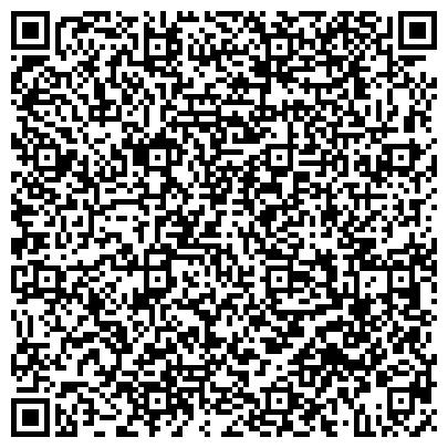 QR-код с контактной информацией организации Частное предприятие Интернет-магазин Жары Нет.