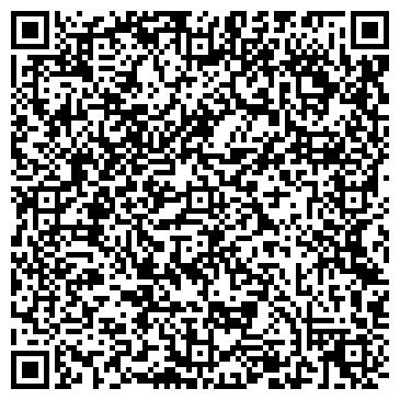 QR-код с контактной информацией организации Частное предприятие ЧП «СЕТКАБУДet»
